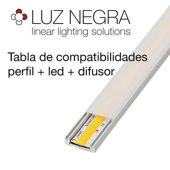 Tabla de compatibilidades perfil + led + difusor