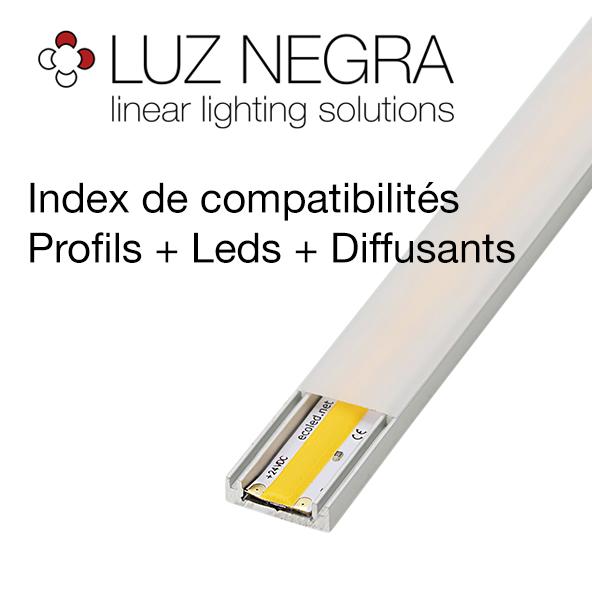 Index de compatibilités Profils + Leds + Diffusants